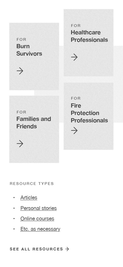 Mobile wireframe of the resource library cards